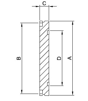 ISO Claw Clamp Blank Flanges
