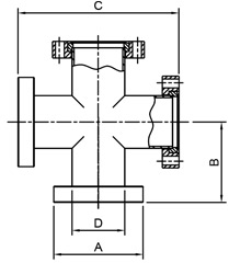 cf 4 way crosses rotatable