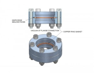 conflat-flanges-1