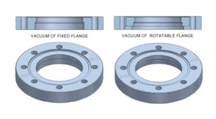 9 FAQ's About ConFlat Flanges - Vacuum Fittings | Vacuum Services Ltd
